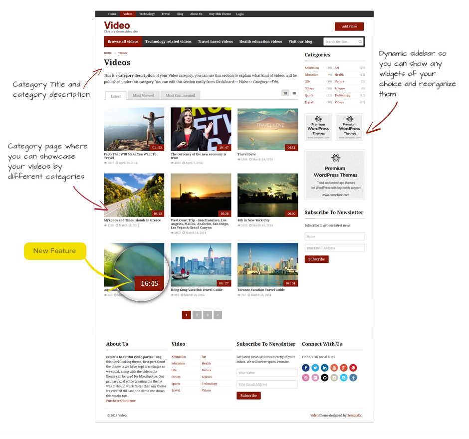 Fully customized category page in our Video wordpress theme