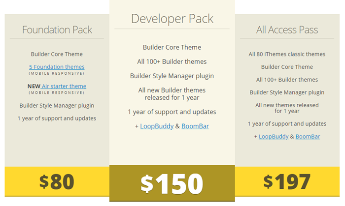 ithemes discount codes